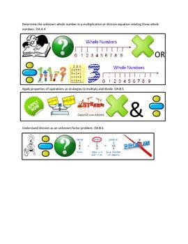 Third Grade Common Core Standards (Picture Form) for Interactive Notebooks