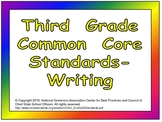 Third Grade Common Core Standards- Writing Posters