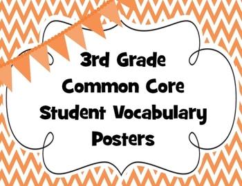 Third Grade Common Core Math Vocabulary