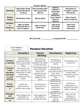 Third Grade Common Core Writing Rubrics