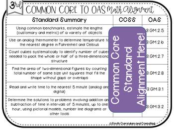 FREEBIE Third Grade Oklahoma Academic Standards Math Alignment