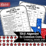 FREEBIE Third Grade TEKS Math Standards Alignment