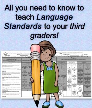 Language Standards English at a Glance Third Grade