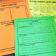 Writer's Workshop Bundle - 3rd Grade (Personal Narrative, Fiction, Poetry)