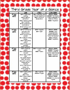 Third Grade Curriculum Map
