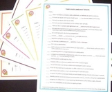 Third Grade ELA Common Core Posters-Set of Six - With Free Checklists