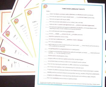 Third Grade ELA Common Core Posters-Set of Six - With Free
