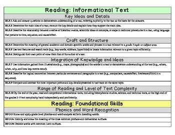 Third Grade ELA Common Core Standards