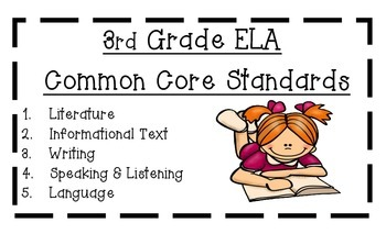 Printer Friendly 3rd Grade ELA Common Core Standards Non-Thematic