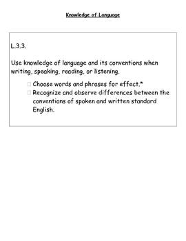 Third Grade ELA Language Common Core Standards