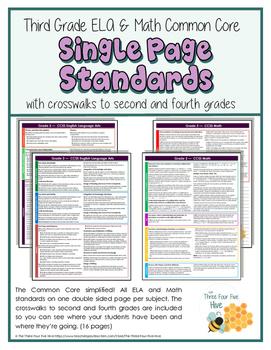 Third Grade ELA & Math Common Core Single Page Standards