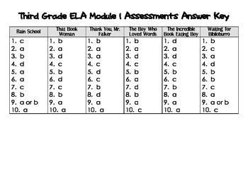 Engage NY Third Grade ELA Module 1 Assessments Answer Key