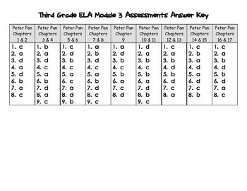 Engage NY Third Grade ELA Module 3 Assessments Answer Key
