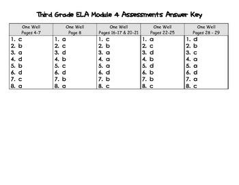 Engage NY Third Grade ELA Module 4 Assessments Answer Key