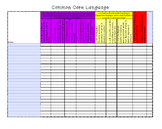 Third Grade ELAR Common Core and TEKS Data Tracking Sheets