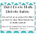 Third Grade End-of-Year Math Website Rubric