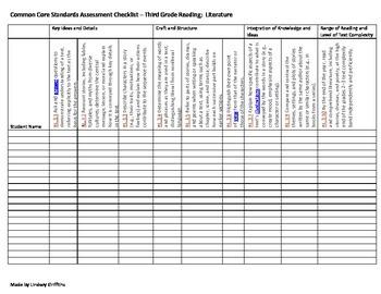 Third Grade English Language Arts Common Core Standards Checklist