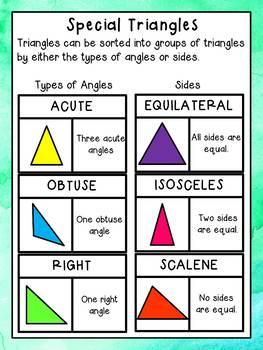 Third Grade Math Enrichment: Geometry
