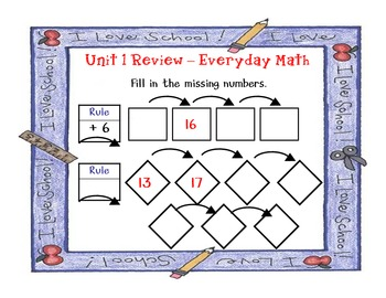 Third Grade Everyday Math Reviews for Unit Assessments
