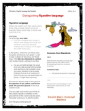 Third Grade Figurative Language Overview