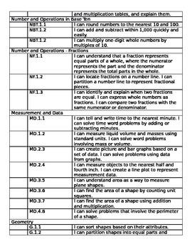 Third Grade Florida Standards Checklist