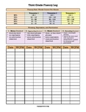 Third Grade Fluency Progression Log