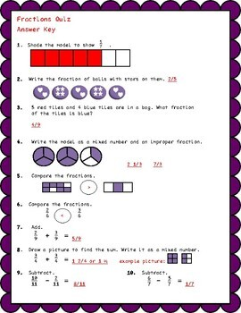 Third Grade Fractions Quiz