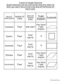 Third Grade Geometry Math Pack