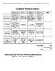 Third Grade Geometry Notebook Project