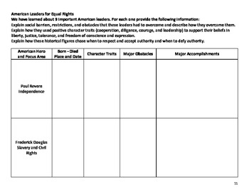 Third Grade Georgia Social Studies Milestones Review
