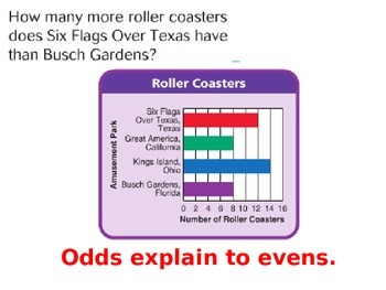 Third Grade Go Math Chapter 2 Lesson Power Points
