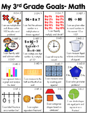 Third Grade Goals Skill Sheet (3rd Grade Common Core Standards Overview)