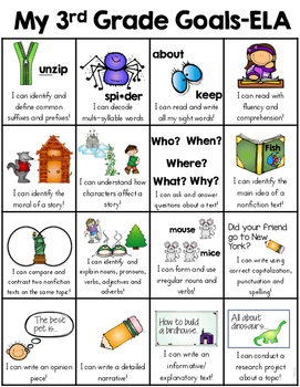 Third Grade Goals Skill Sheet (3rd Grade Common Core Standards Overview)