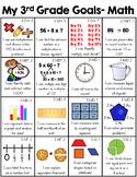 3rd Grade Goals Skill Sheet (Third Grade Common Core Standards Overview)