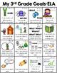 Third Grade Goals Skill Sheet (3rd Grade Common Core Stand