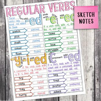 Third Grade Grammar and Language Unit on Regular Verbs