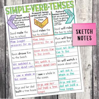 Third Grade Grammar and Language Unit on Simple Verb Tenses