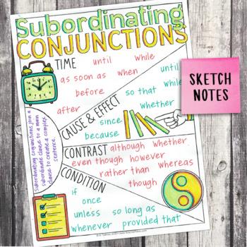 Third Grade Grammar and Language Unit on Subordinating Conjunctions