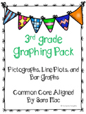 Third Grade, line plots, bar graphs, and pictographs Graphing Worksheets Pack