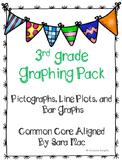 Third Grade, line plots, bar graphs, and pictographs Graph