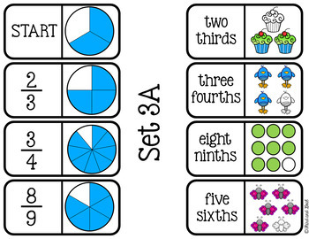Third Grade Guided Math Fraction Games