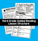 Third Grade Guided Reading Lesson Structure