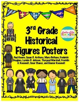 3rd Grade Historical Figures- POSTERS- Paul Revere, Cesar Chavez, LBJ, Etc
