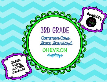 "Third Grade ""I Can"" Common Core Standard Chevron Displays"