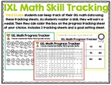 Third Grade IXL Math Tracking