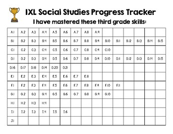 Third Grade IXL Science and Social Studies Tracker