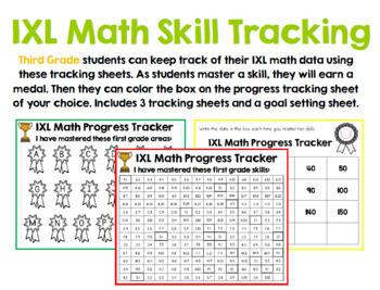 Third Grade IXL Tracking Bundle
