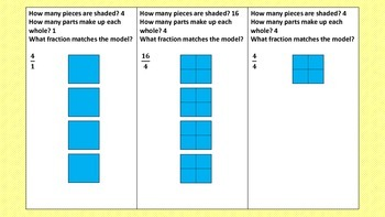 Third Grade Improper Fractions (Exploring & Comparing Fractions Greater than 1)