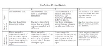 Third Grade Information Writing Student Rubric and Checklist