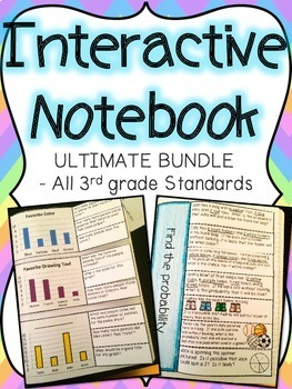 Third Grade Interactive Math Notebook Bundle